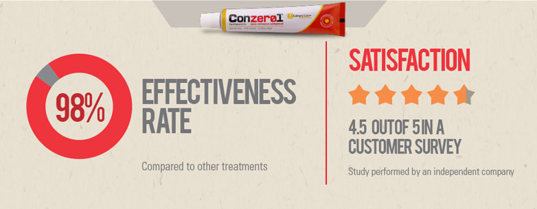 conzerol-reviews